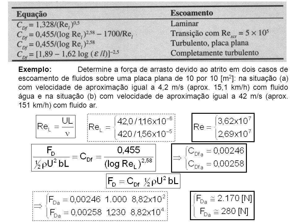 Exemplo: Determine a força de arrasto devido ao atrito em dois casos de escoamento de fluidos sobre uma placa plana de 10 por 10 [m2]: na situação (a) com velocidade de aproximação igual a 4,2 m/s (aprox.
